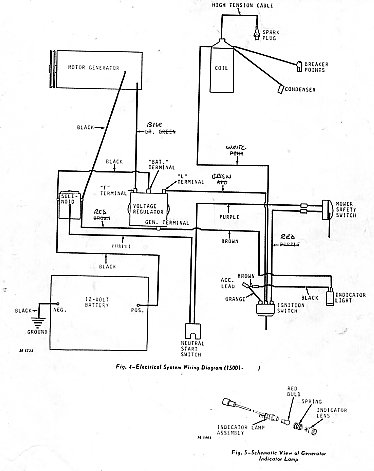 Mtd Starter Generator Wiring Diagram - Wiring Diagrams on